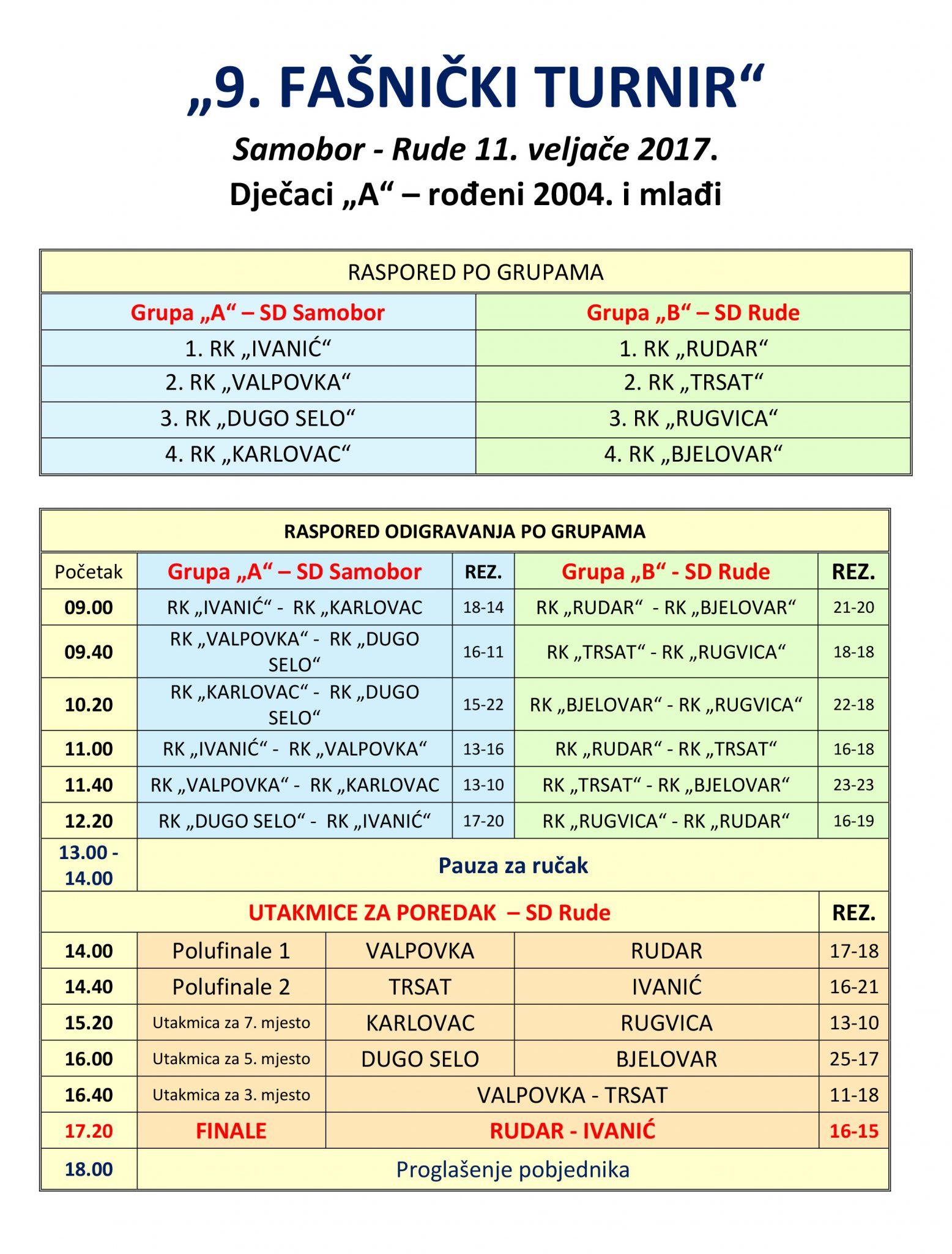 Microsoft Word - RASPORED I REZULTATI_2004