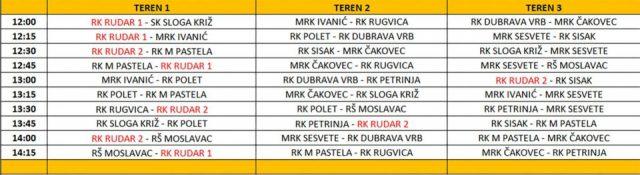 2008-raspored-20161119